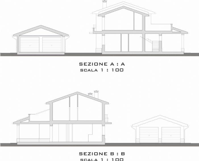 Dettaglio annuncio immobiliare for Piani di idee per la costruzione di ponti